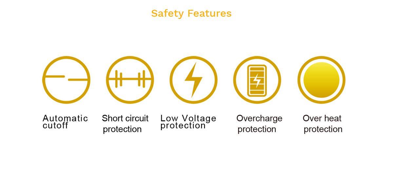 Protecciones de Seguridad del POD AVP de Aspire